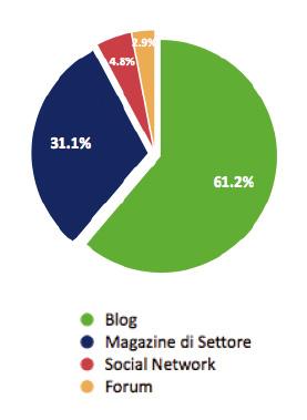 extrapola-blog-magazine-1