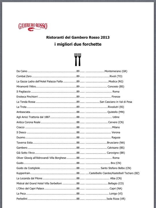 due forchette gambero rosso 2013.jpg