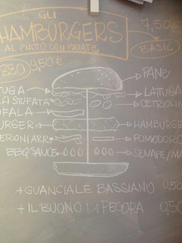 schema-hamburger-Mazzo-Roma