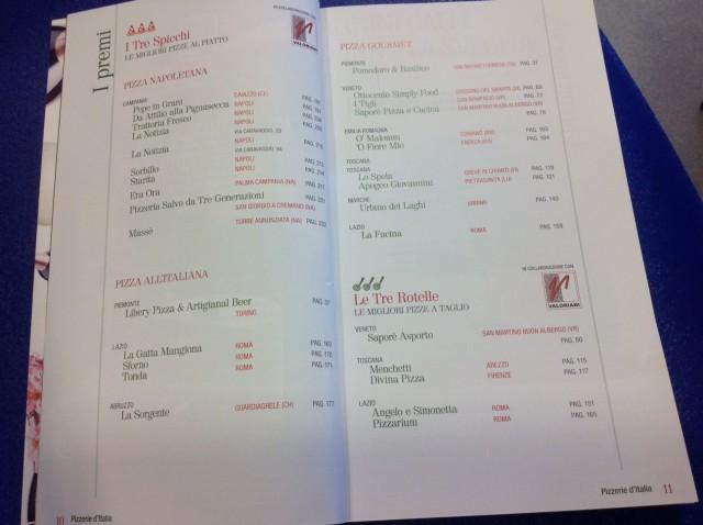 pizzerie italia premi