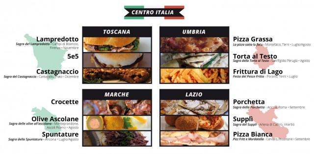 street food centro