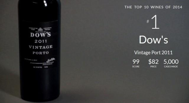 Top 10 Wine Spectator no 1