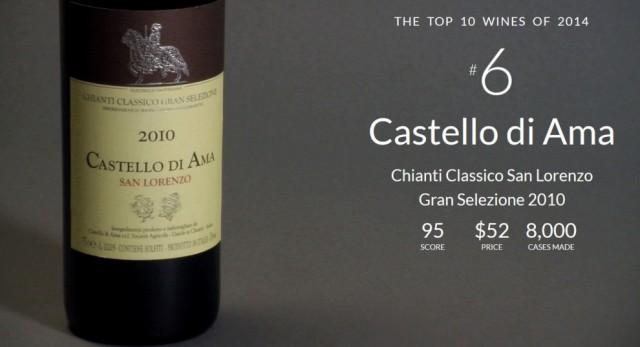 Top 10 Wine Spectator no 6
