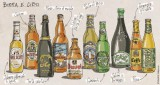 Birre supermercati