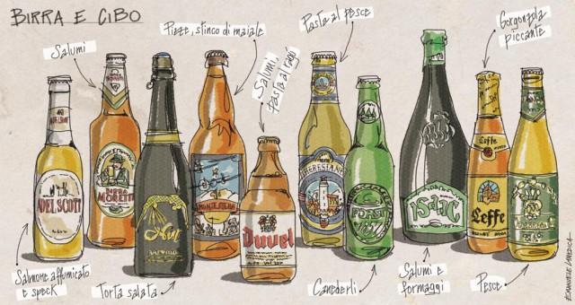 10 birre estate