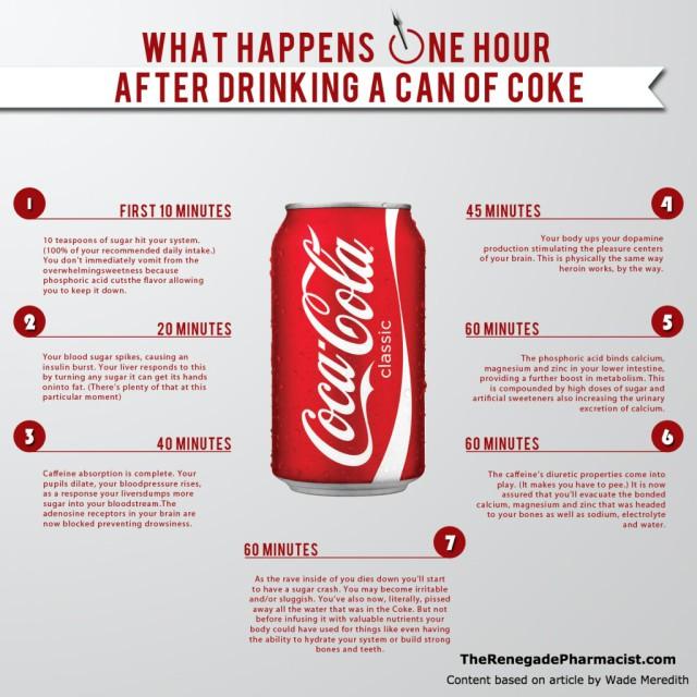 coca cola infografica effetti