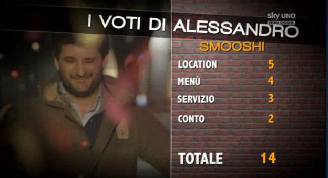 4 ristoranti Alessandro Borghese voti