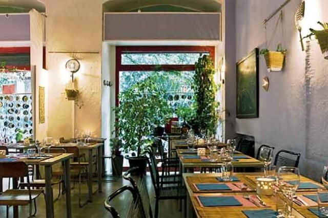 ciriboga ristorante Milano