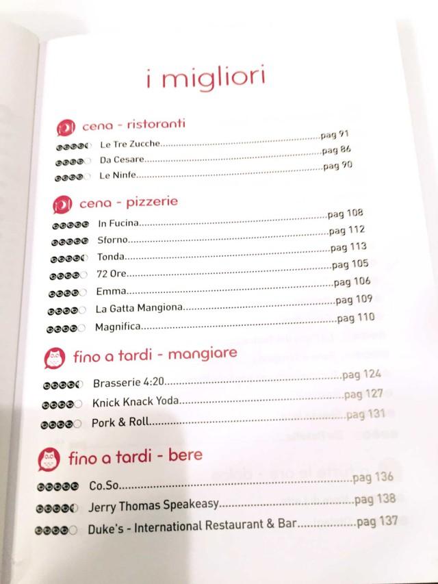 le migliori cene ristoranti e pizzerie Roma