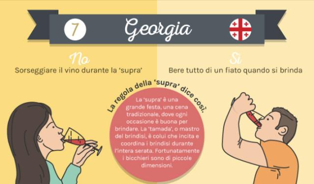 Galateo Georgia