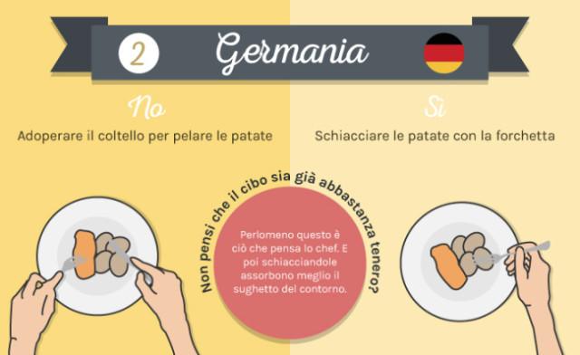 Galateo Germania