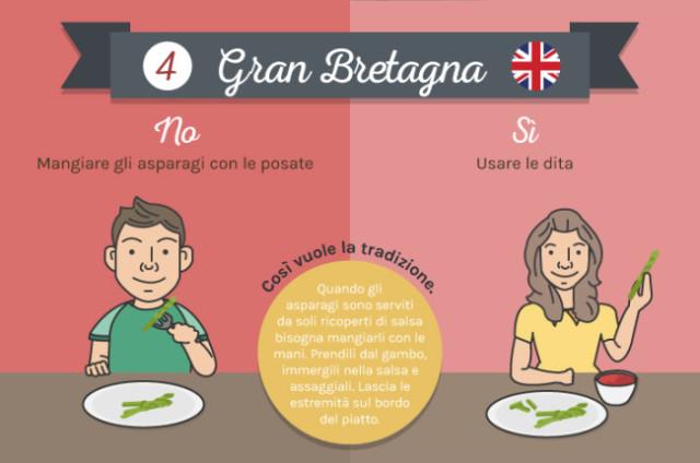 Galateo a tavola 10 regole dal mondo - Regole del galateo a tavola ...