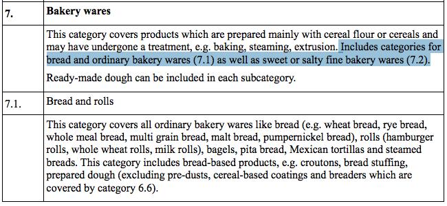 pane e carbone vegetale