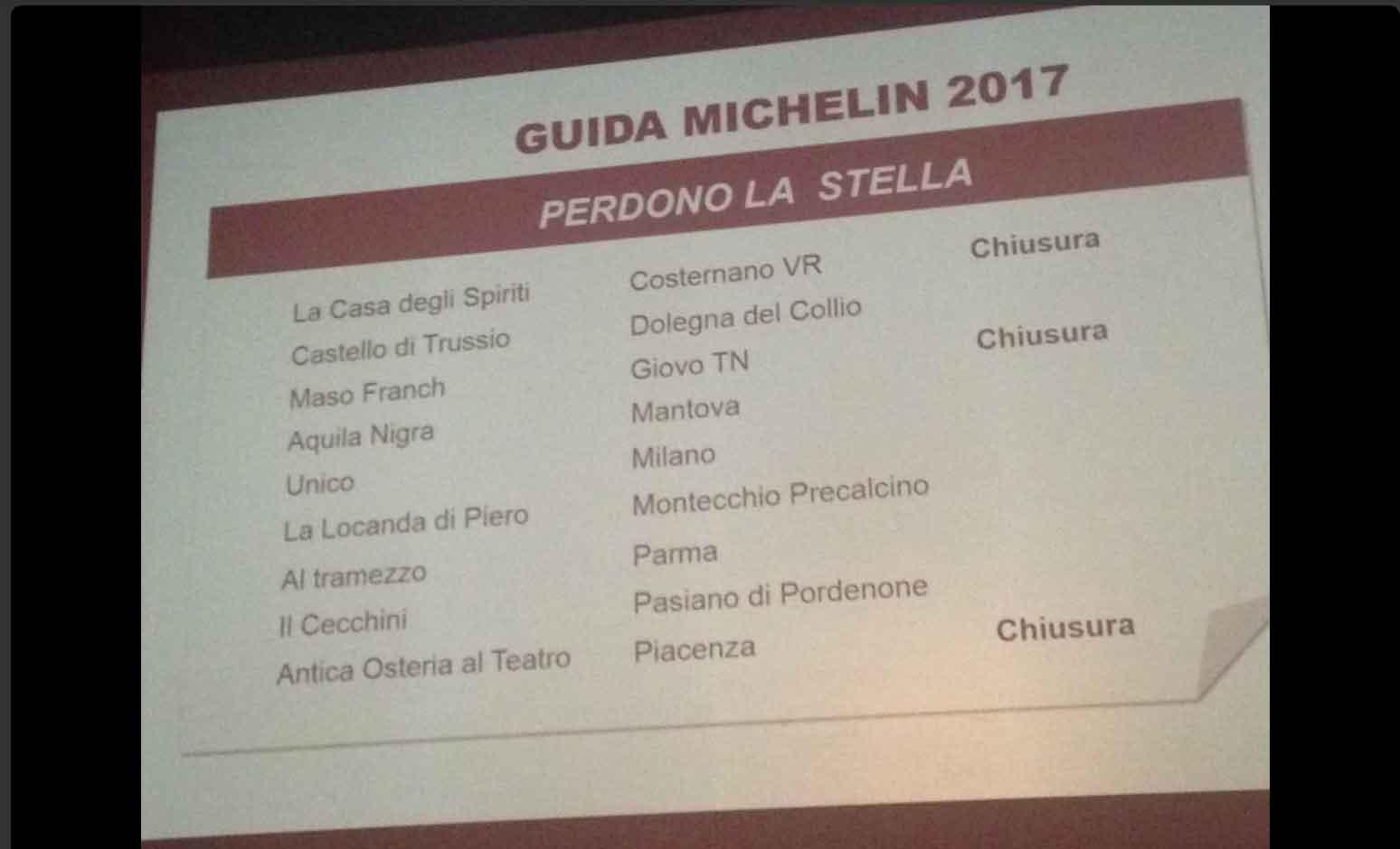 stelle-perse-michelin-2017-2