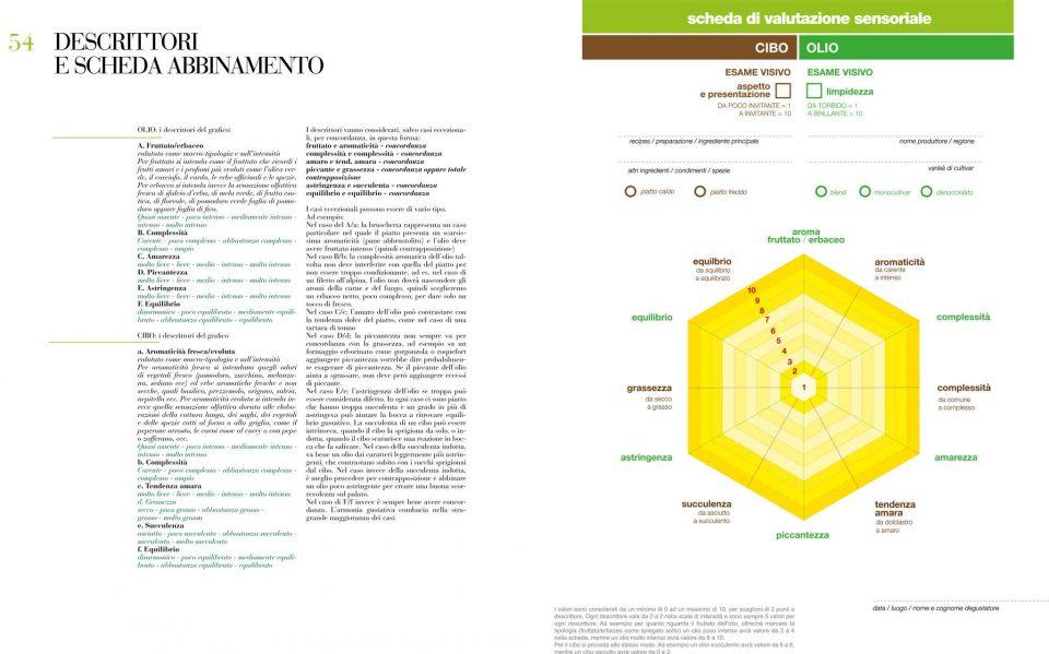 come-si-valuta-olio-extravergine-oliva