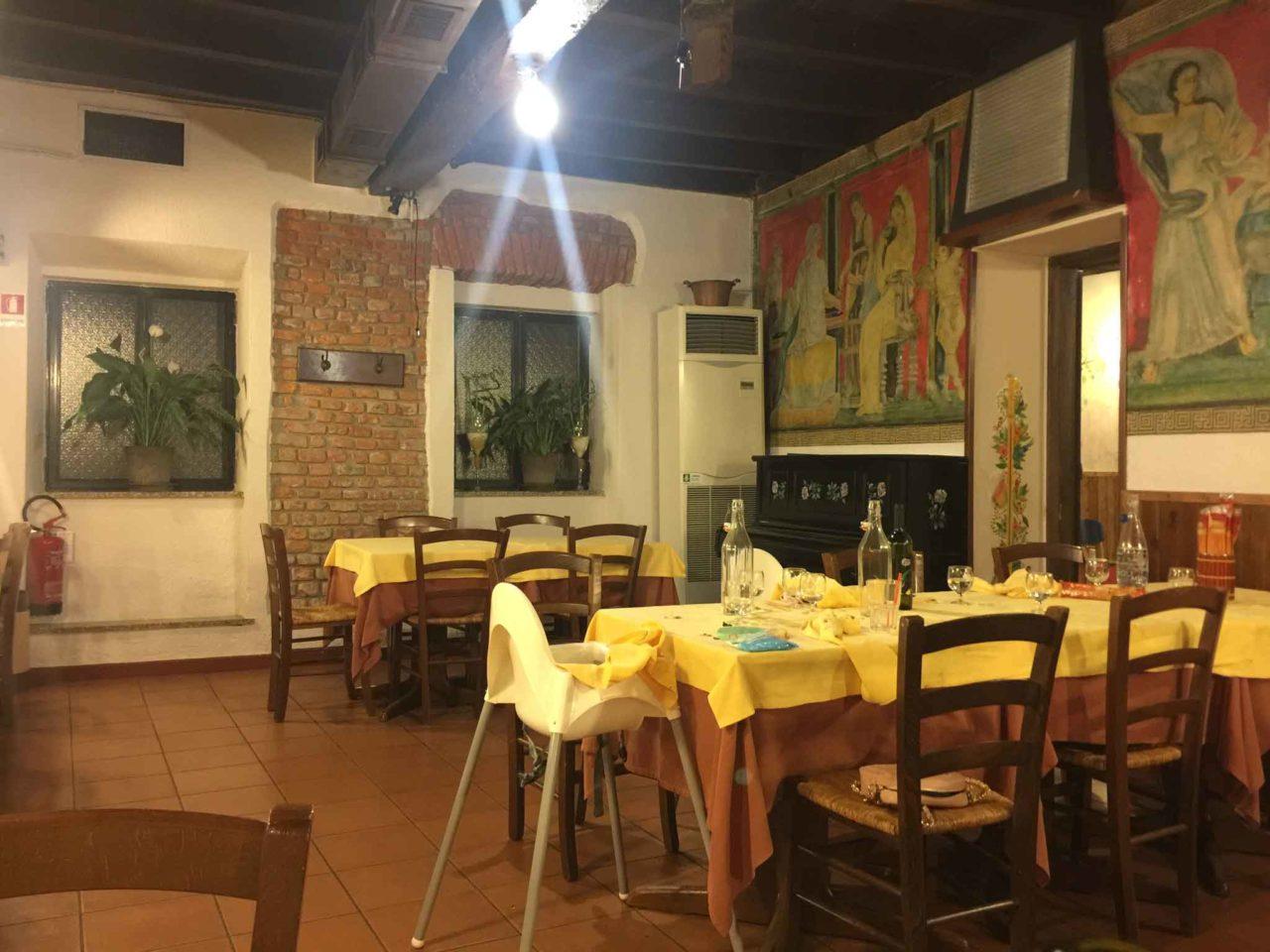 La Fornasetta trattoria Milano sala interna