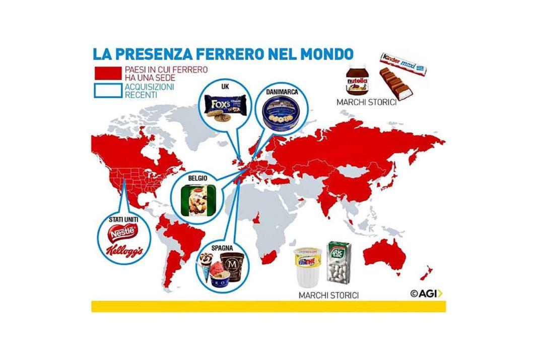 Nutella Ferrero