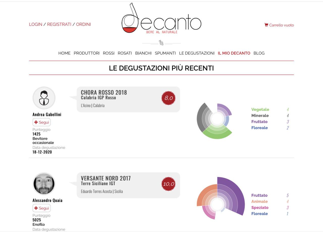 Decanto