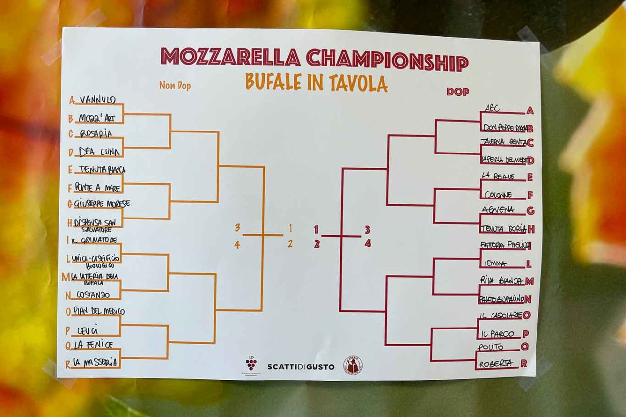 Mozzarella Championship 2021, Bufale in tavola tabellone ottavi