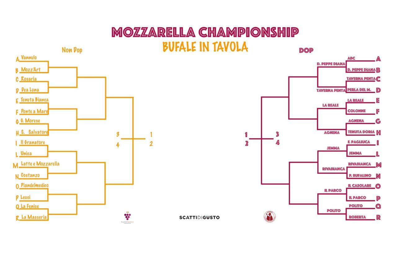 Mozzarella Championship tabellone e vincitori ottavi di finale