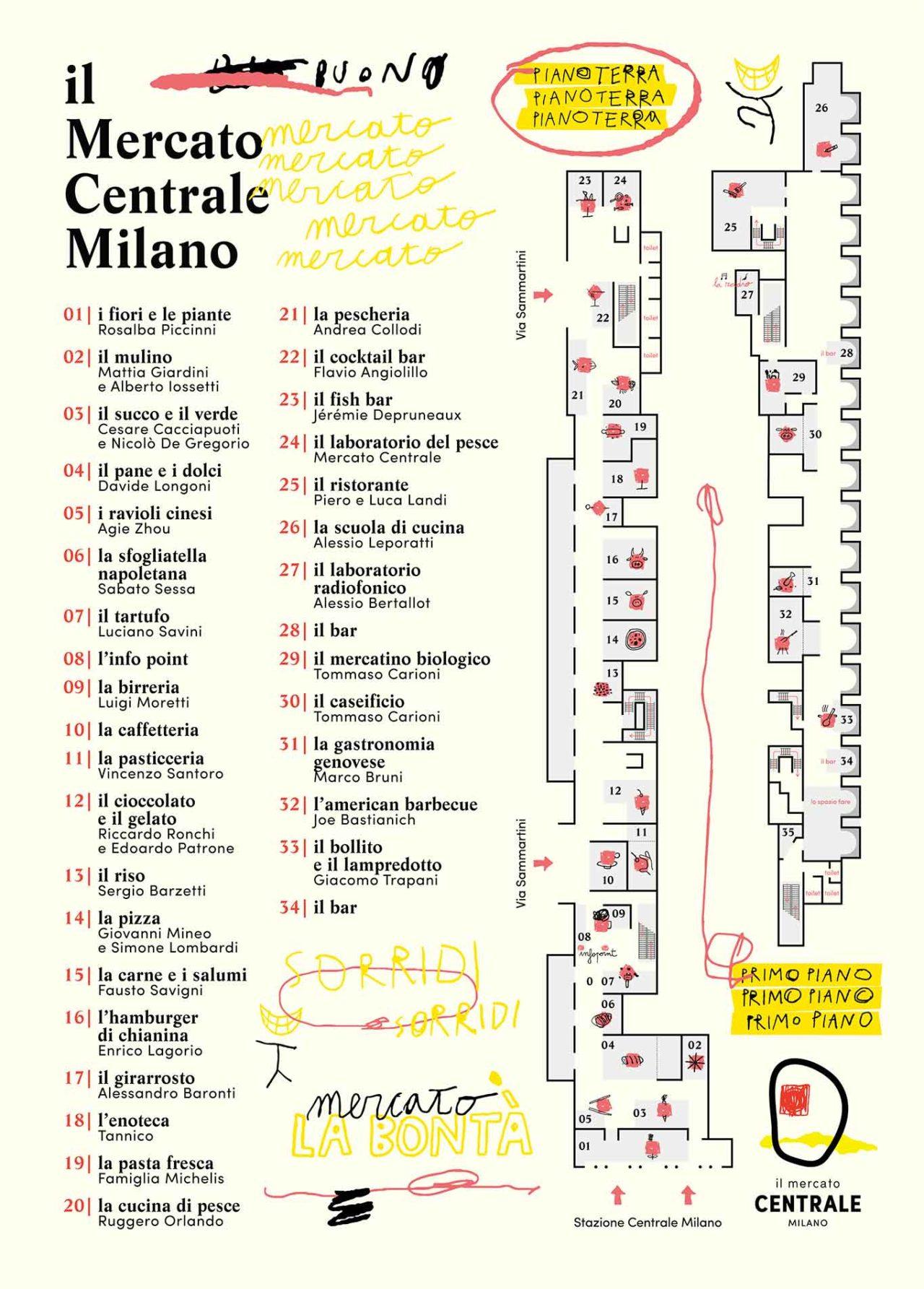 mappa Mercato Centrale Milano